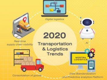 5 Trends ขนส่ง และ โลจิสติกส์ 2020