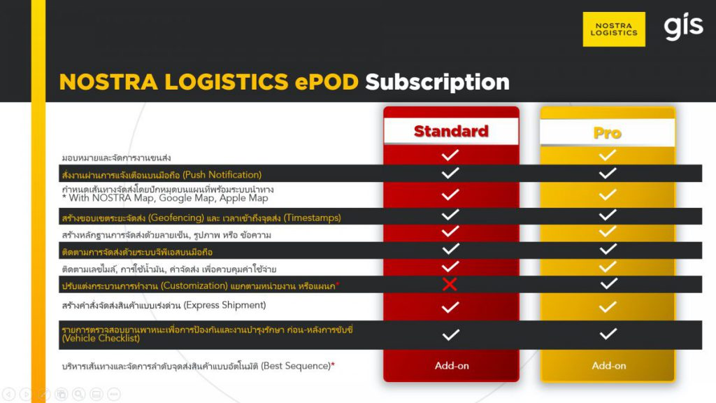 NOSTRA LOGISTICS ePOD Subscription